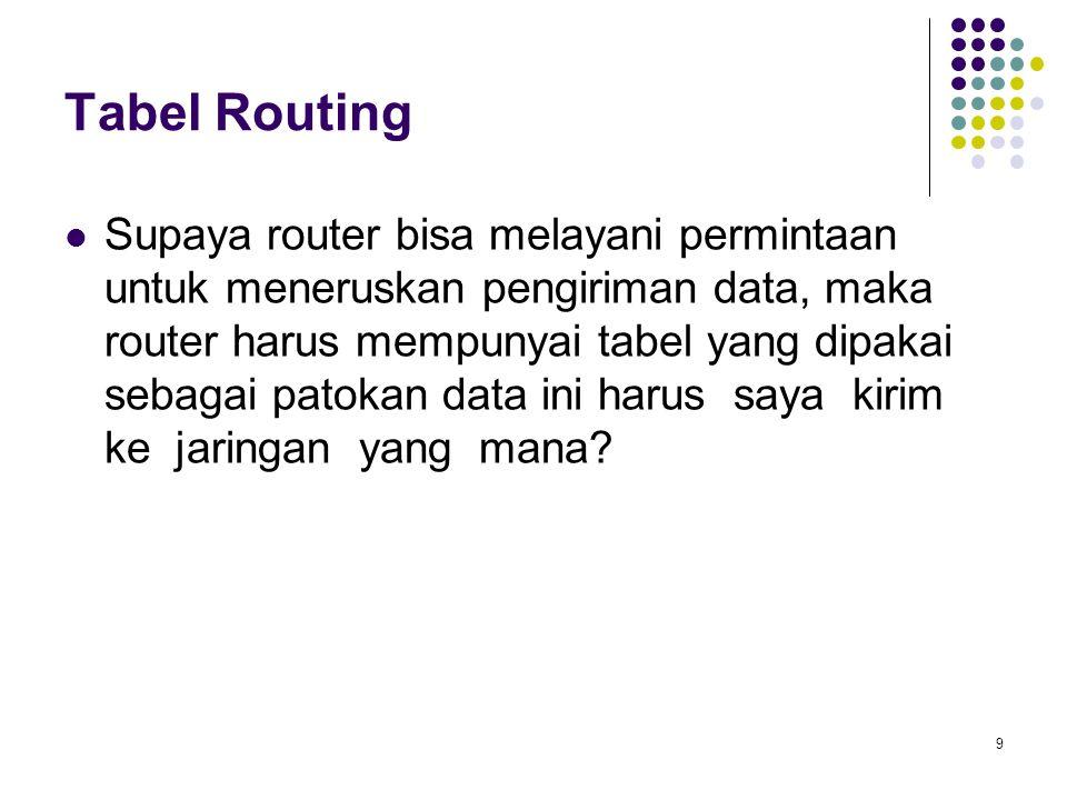 9 Tabel Routing Supaya router bisa melayani permintaan untuk meneruskan pengiriman data, maka router harus mempunyai tabel yang dipakai sebagai patoka