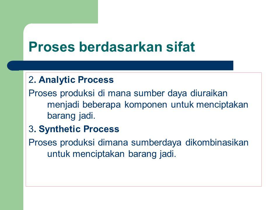 Proses berdasarkan sifat 2. Analytic Process Proses produksi di mana sumber daya diuraikan menjadi beberapa komponen untuk menciptakan barang jadi. 3.