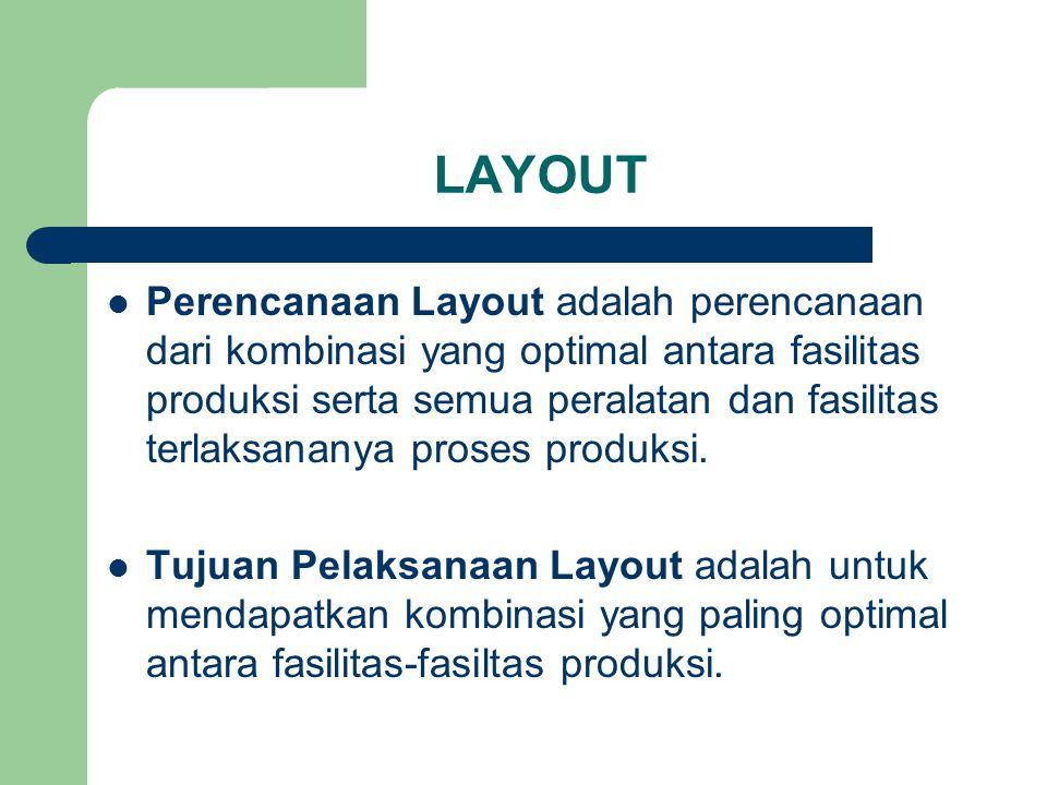 LAYOUT Perencanaan Layout adalah perencanaan dari kombinasi yang optimal antara fasilitas produksi serta semua peralatan dan fasilitas terlaksananya p