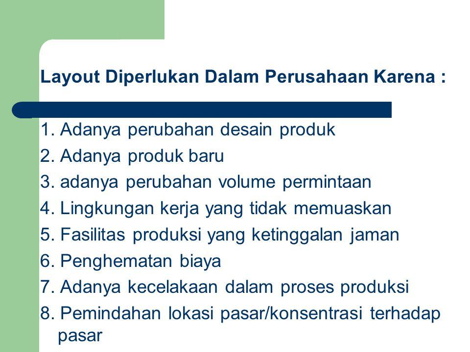 Layout Diperlukan Dalam Perusahaan Karena : 1. Adanya perubahan desain produk 2. Adanya produk baru 3. adanya perubahan volume permintaan 4. Lingkunga