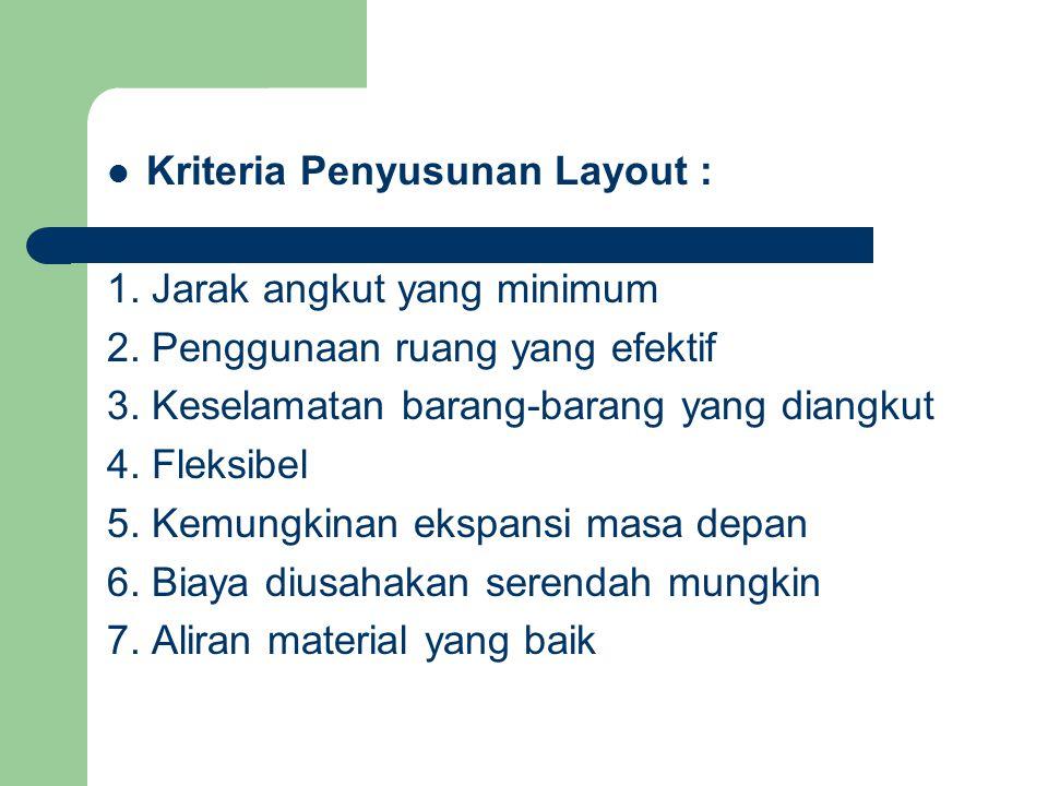Kriteria Penyusunan Layout : 1. Jarak angkut yang minimum 2. Penggunaan ruang yang efektif 3. Keselamatan barang-barang yang diangkut 4. Fleksibel 5.