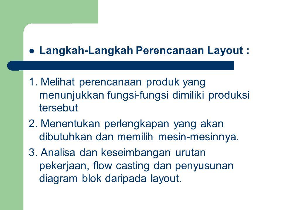 Langkah-Langkah Perencanaan Layout : 1. Melihat perencanaan produk yang menunjukkan fungsi-fungsi dimiliki produksi tersebut 2. Menentukan perlengkapa