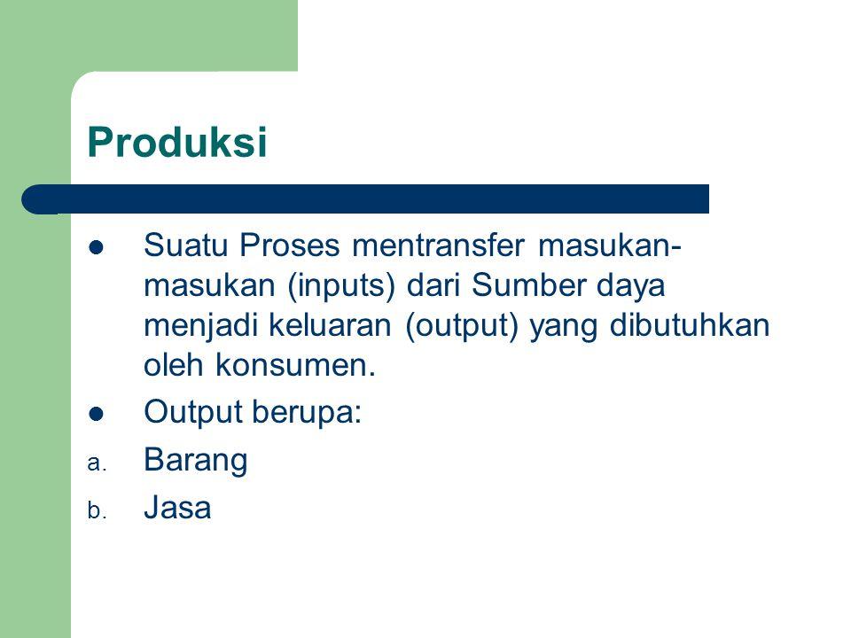 Produksi Suatu Proses mentransfer masukan- masukan (inputs) dari Sumber daya menjadi keluaran (output) yang dibutuhkan oleh konsumen. Output berupa: a