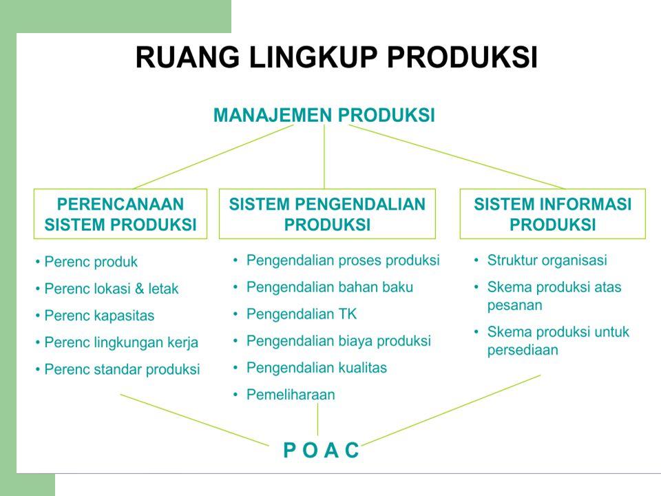 Material Management Perencanaan, pengorganisasian dan pengendalian arus bahan Baku sebelum produksi dimulai.