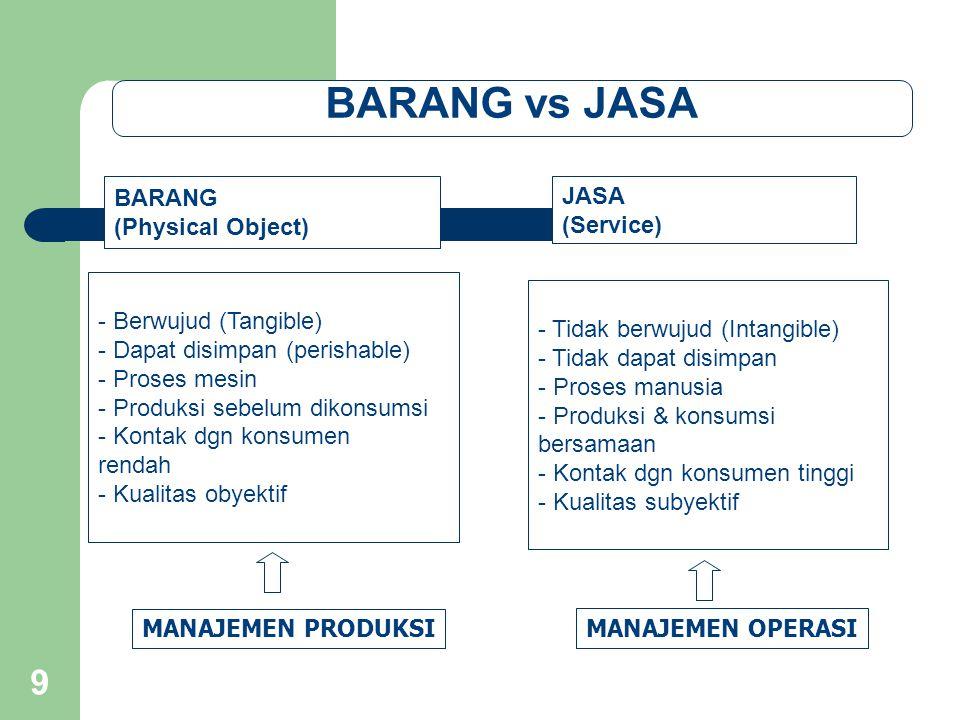 BARANG vs JASA BARANG (Physical Object) - Berwujud (Tangible) - Dapat disimpan (perishable) - Proses mesin - Produksi sebelum dikonsumsi - Kontak dgn