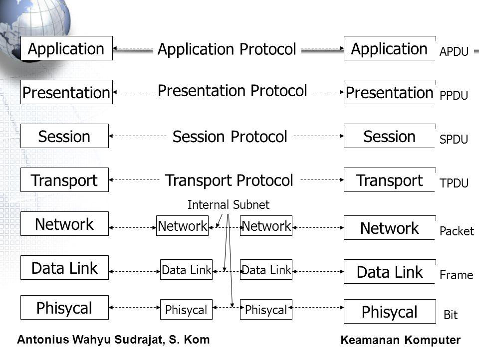 Antonius Wahyu Sudrajat, S. Kom Keamanan Komputer Session Transport Application Presentation Network Data Link Phisycal Application Presentation Phisy
