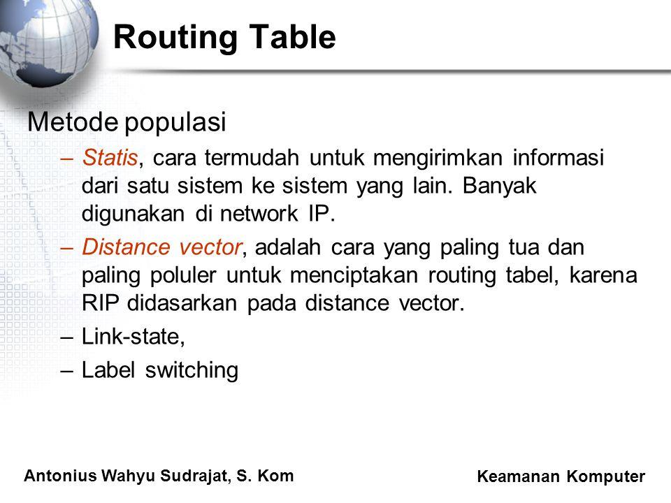 Antonius Wahyu Sudrajat, S. Kom Keamanan Komputer Routing Table Metode populasi –Statis, cara termudah untuk mengirimkan informasi dari satu sistem ke