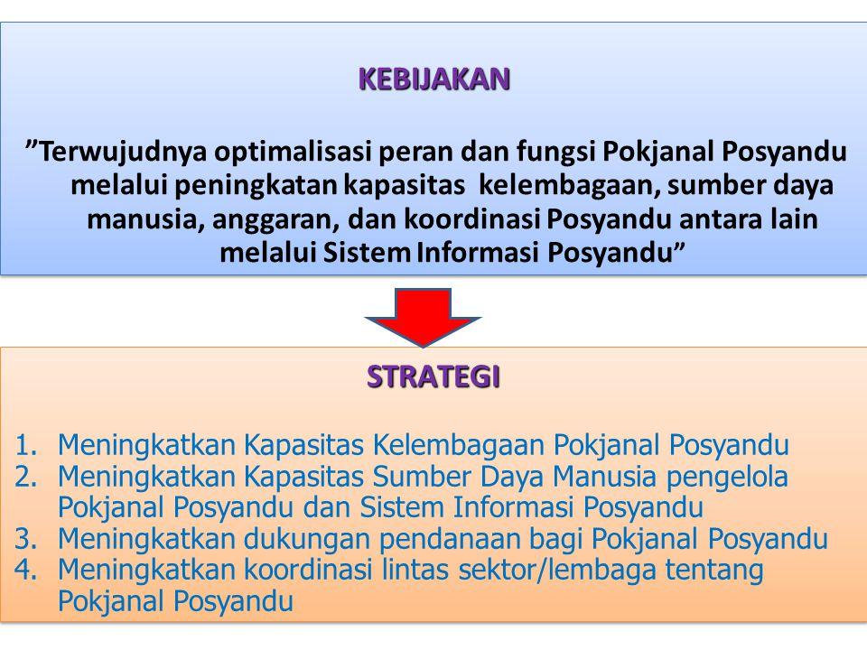 "KEBIJAKAN ""Terwujudnya optimalisasi peran dan fungsi Pokjanal Posyandu melalui peningkatan kapasitas kelembagaan, sumber daya manusia, anggaran, dan k"