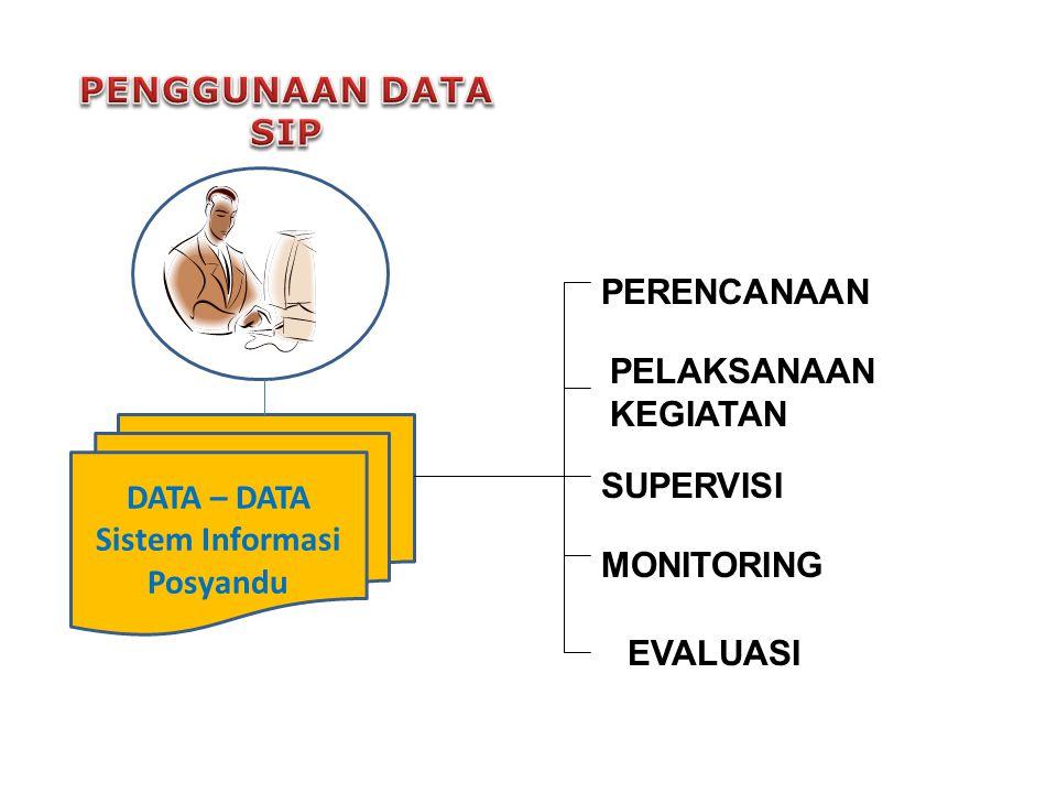 DATA – DATA Sistem Informasi Posyandu PERENCANAAN PELAKSANAAN KEGIATAN SUPERVISI MONITORING EVALUASI