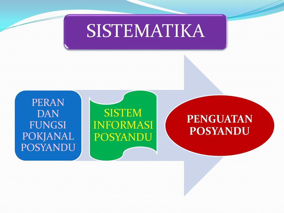 TUGAS SEKRETARIAT POKJANAL POSYANDU 1.Melakukan fungsi Satuan Tugas Administrasi Pangkal (SATMINKAL) Pokjanal Posyandu, yaitu sebagai pengolah dan penganalisa serta pusat distribusi data dan informasi berbagai program/kegiatan pembinaan dan pengembangan Posyandu yang menjadi bidang tugas dan tanggung jawab POKJANAL POSYANDU; 2.Membantu Sekretaris melaksanakan koordinasi teknis administratif, dan teknis fungsional pembinaan operasional pengelolaan program/kegiatan pembinaan dan pengembangan Posyandu;