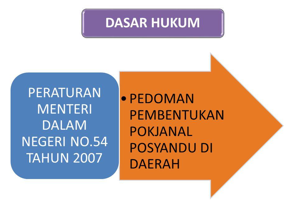 KONSEP DASAR POKJANAL POSYANDU 4 WADAH KOORDINASI PENGELOLAAN PROGRAM PEMBINAAN POSYANDU DARI UNSUR PEMERINTAH DAN PERAN SERTA MASYARAKAT 1.Meningkatkan kinerja pembinaan Posyandu; 2.Meningkatkan peran dan fungsi Sekretariat Pokjanal Posyandu Pusat dan Daerah sebagai penggerak dan pengolah data dan informasi Posyandu; 3.Meningkatkan efisiensi waktu penyampaian informasi dan data Posyandu dari daerah ke Pusat dan sebaliknya; 4.Meningkatkan kecepatan pengambilan keputusan tindakan oleh stakeholders dalam penanganan suatu kasus atau Kejadian Luar Biasa (KLB) kesehatan yang bersumber dari Posyandu.