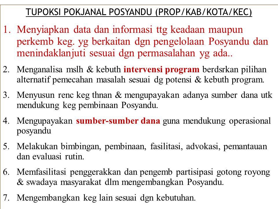 Sejauhmana peran dan fungsi Pokjanal Posyandu dapat menguatkan kelembagaan Posyandu melalui Sistem Informasi Posyandu.