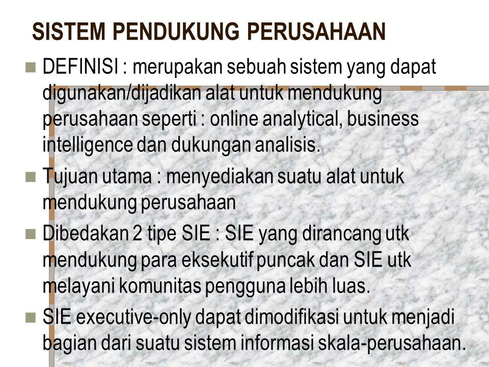 SISTEM PENDUKUNG PERUSAHAAN DEFINISI : merupakan sebuah sistem yang dapat digunakan/dijadikan alat untuk mendukung perusahaan seperti : online analyti