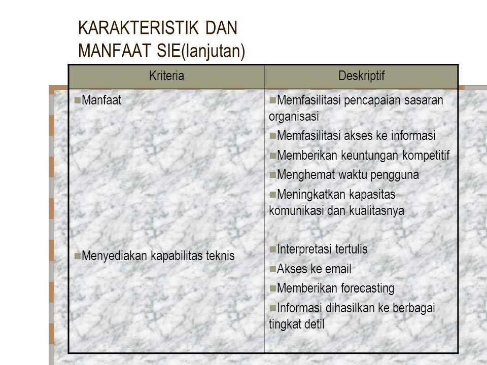 KARAKTERISTIK DAN MANFAAT SIE(lanjutan) KriteriaDeskriptif Manfaat Menyediakan kapabilitas teknis Memfasilitasi pencapaian sasaran organisasi Memfasil