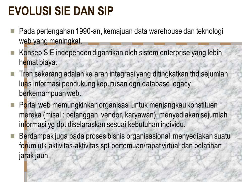 EVOLUSI SIE DAN SIP Pada pertengahan 1990-an, kemajuan data warehouse dan teknologi web yang meningkat. Konsep SIE independen digantikan oleh sistem e