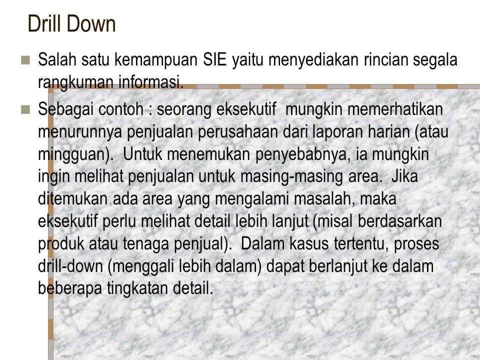 Drill Down Salah satu kemampuan SIE yaitu menyediakan rincian segala rangkuman informasi. Sebagai contoh : seorang eksekutif mungkin memerhatikan menu