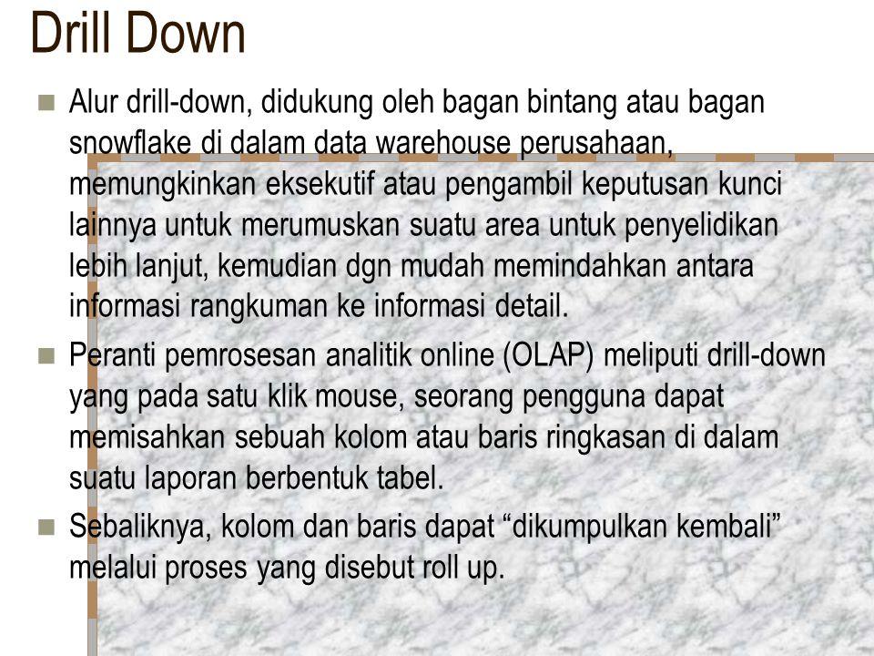 Drill Down Alur drill-down, didukung oleh bagan bintang atau bagan snowflake di dalam data warehouse perusahaan, memungkinkan eksekutif atau pengambil