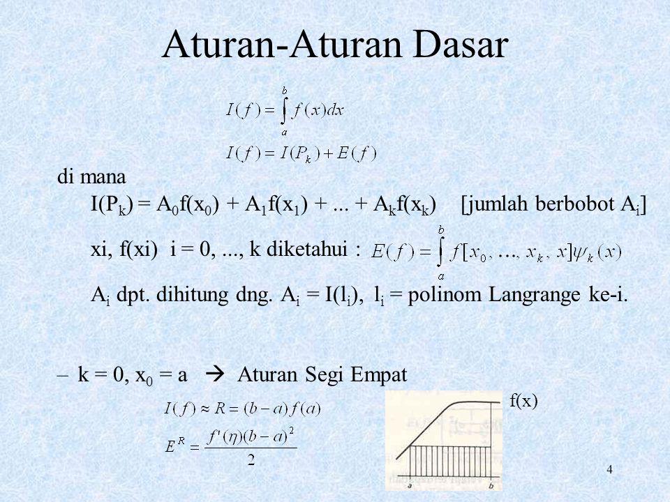 4 Aturan-Aturan Dasar di mana I(P k ) = A 0 f(x 0 ) + A 1 f(x 1 ) +... + A k f(x k ) [jumlah berbobot A i ] xi, f(xi) i = 0,..., k diketahui : A i dpt