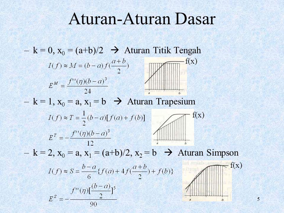 5 Aturan-Aturan Dasar –k = 0, x 0 = (a+b)/2  Aturan Titik Tengah –k = 1, x 0 = a, x 1 = b  Aturan Trapesium –k = 2, x 0 = a, x 1 = (a+b)/2, x 2 = b  Aturan Simpson f(x)