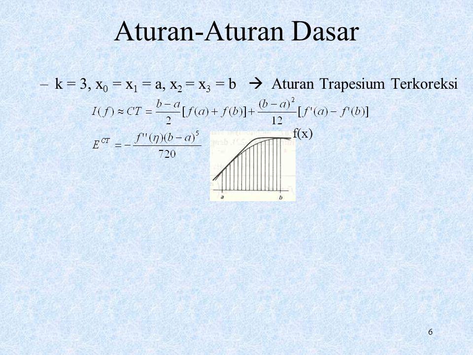 6 Aturan-Aturan Dasar –k = 3, x 0 = x 1 = a, x 2 = x 3 = b  Aturan Trapesium Terkoreksi f(x)