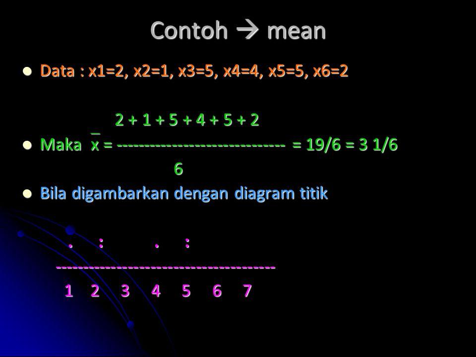 Contoh  mean Data : x1=2, x2=1, x3=5, x4=4, x5=5, x6=2 Data : x1=2, x2=1, x3=5, x4=4, x5=5, x6=2 2 + 1 + 5 + 4 + 5 + 2 2 + 1 + 5 + 4 + 5 + 2 Maka  x