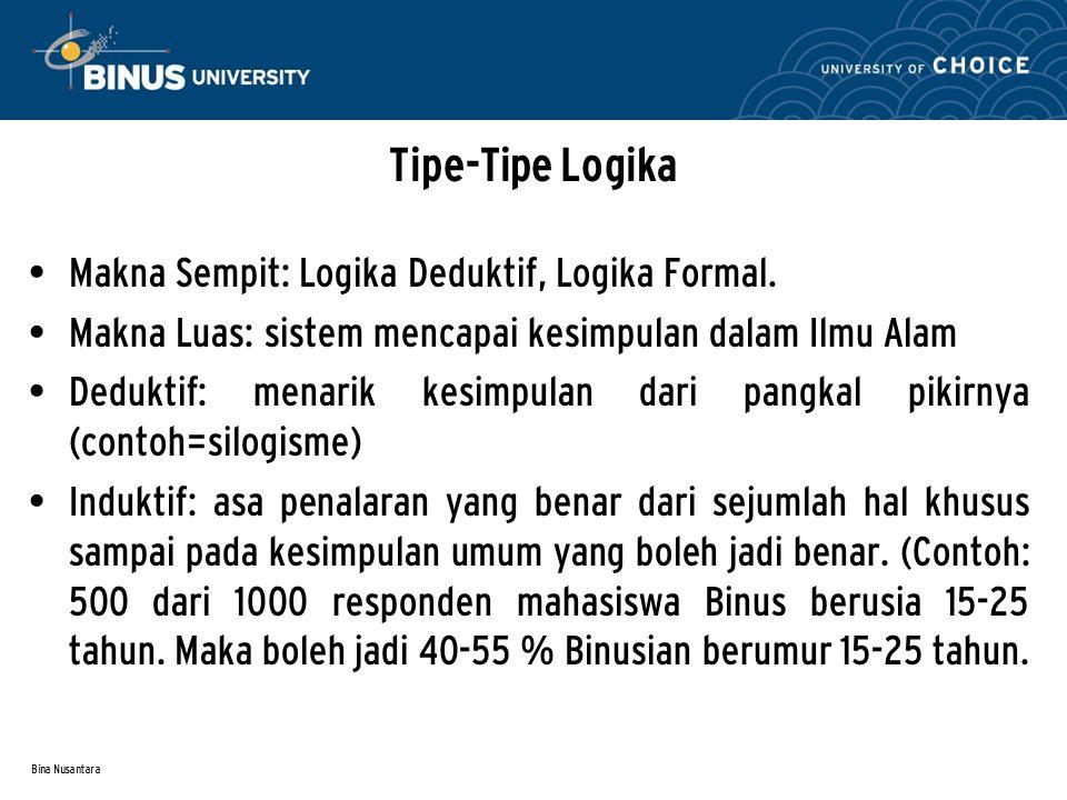 Tipe-Tipe Logika M akna Sempit: Logika Deduktif, Logika Formal.
