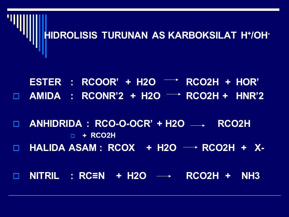 HIDROLISIS TURUNAN AS KARBOKSILAT H + /OH - ESTER: RCOOR' + H2ORCO2H + HOR'  AMIDA: RCONR'2 + H2O RCO2H + HNR'2  ANHIDRIDA : RCO-O-OCR' + H2O RCO2H  + RCO2H  HALIDA ASAM: RCOX + H2O RCO2H + X-  NITRIL: RC≡N + H2O RCO2H + NH3