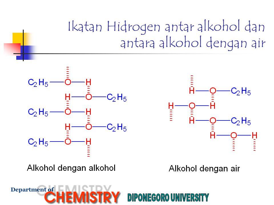 Ikatan Hidrogen antar alkohol dan antara alkohol dengan air