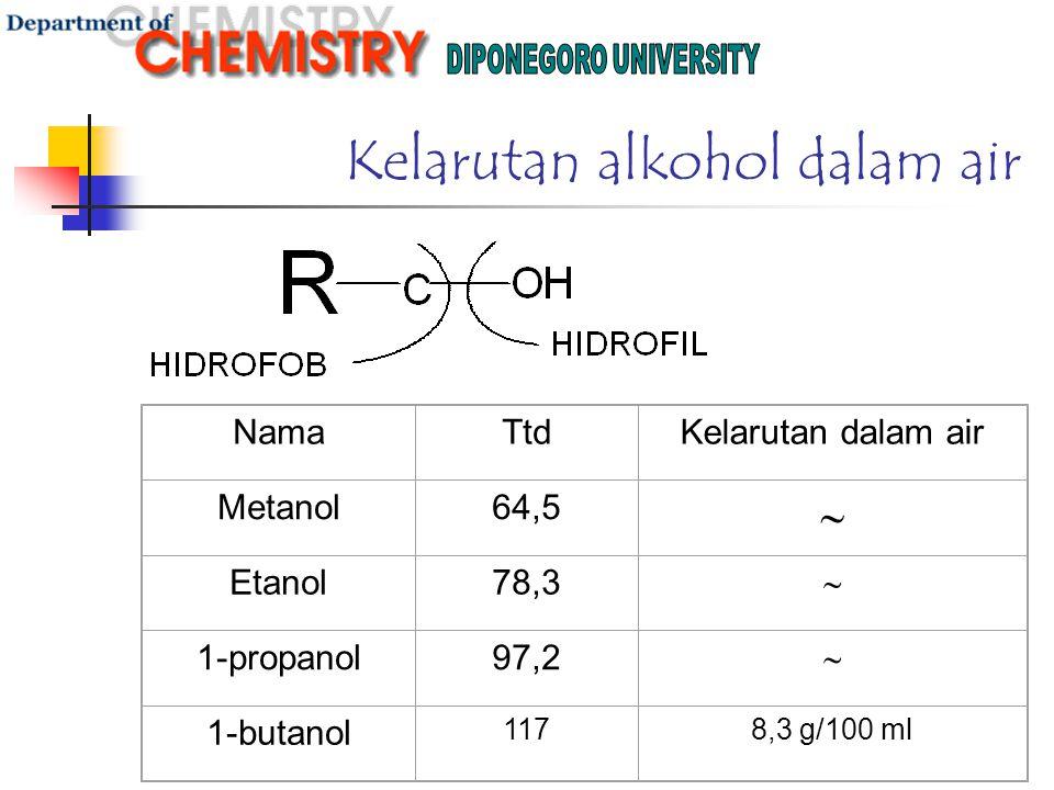 Kelarutan alkohol dalam air NamaTtdKelarutan dalam air Metanol64,5  Etanol78,3  1-propanol97,2  1-butanol 1178,3 g/100 ml