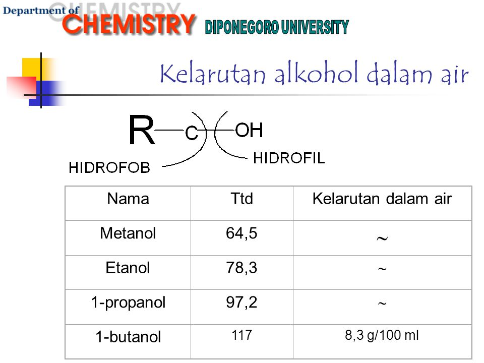PEMBUATAN ALKOHOL Dari alkil halida (RX) dengan ion hidroksida: Reaksi substitusi nukleofilik Bila alkil halida primer direaksikan dengan NaOH dalam air, terjadi reaksi subsitusi nukleofilik bimolekuler.
