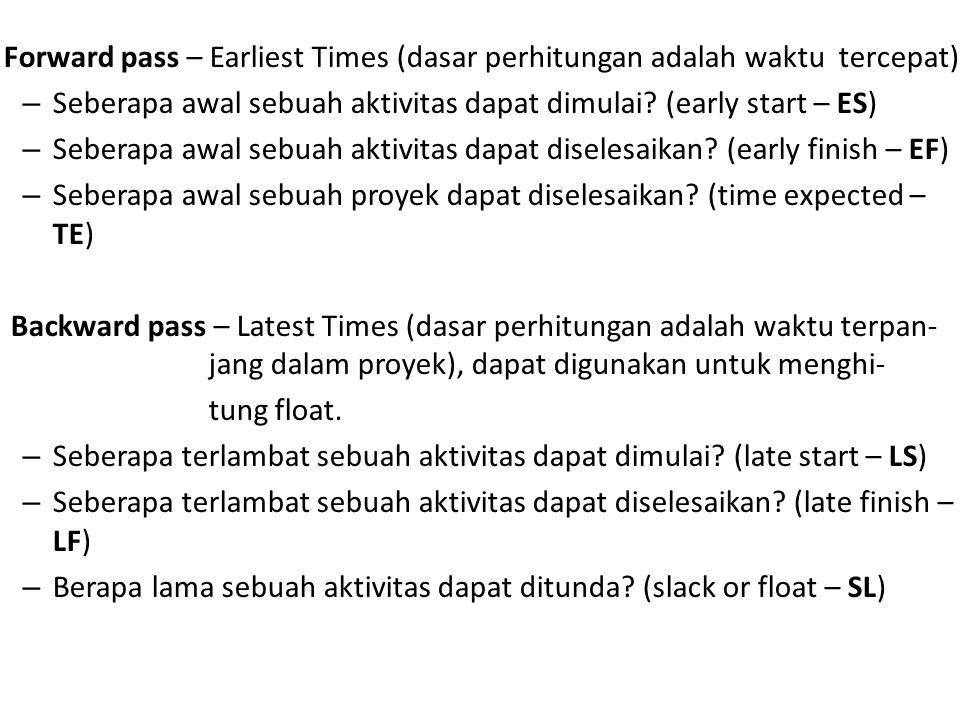 Forward pass – Earliest Times (dasar perhitungan adalah waktu tercepat) – Seberapa awal sebuah aktivitas dapat dimulai.