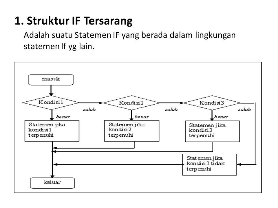1. Struktur IF Tersarang Adalah suatu Statemen IF yang berada dalam lingkungan statemen If yg lain.
