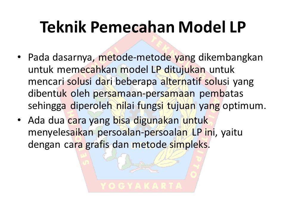 Teknik Pemecahan Model LP Pada dasarnya, metode-metode yang dikembangkan untuk memecahkan model LP ditujukan untuk mencari solusi dari beberapa altern