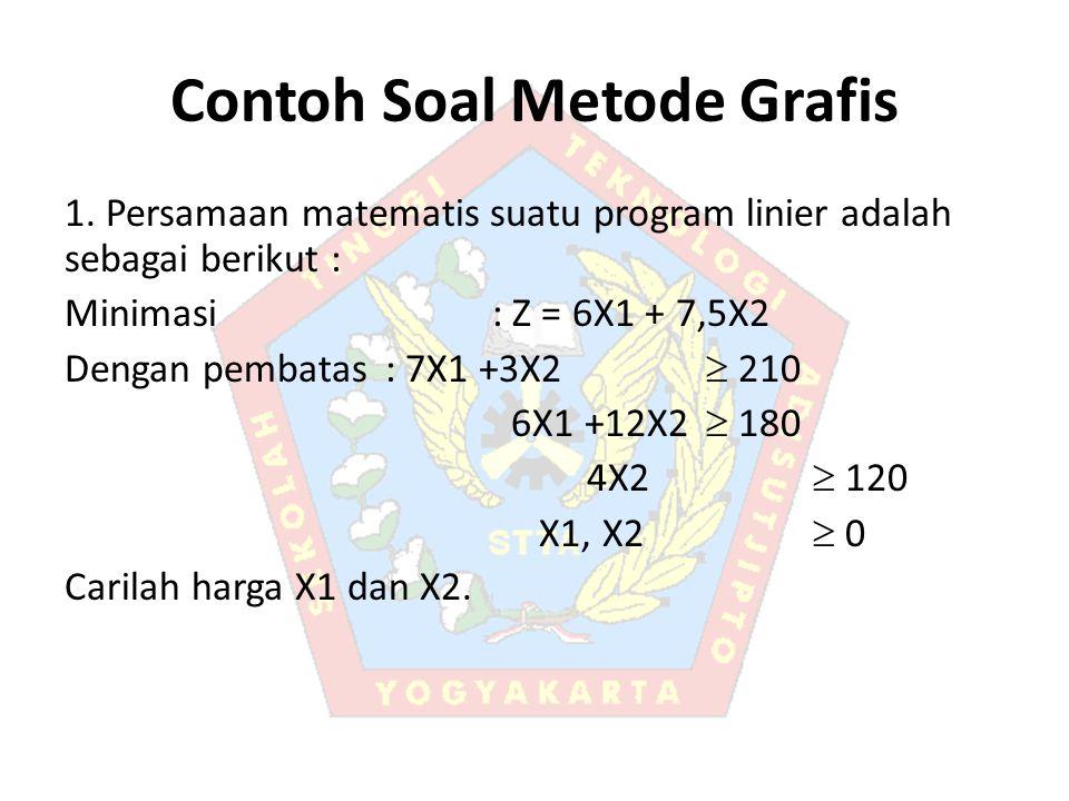 Contoh Soal Metode Grafis 1. Persamaan matematis suatu program linier adalah sebagai berikut : Minimasi: Z = 6X1 + 7,5X2 Dengan pembatas: 7X1 +3X2  2