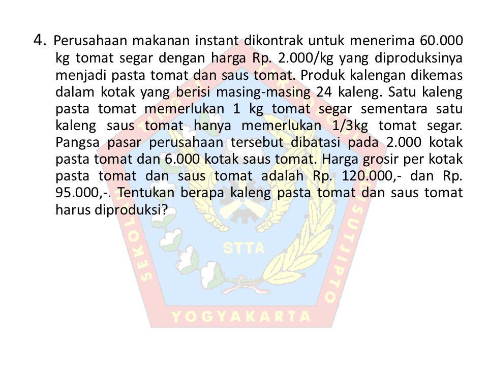 4. Perusahaan makanan instant dikontrak untuk menerima 60.000 kg tomat segar dengan harga Rp. 2.000/kg yang diproduksinya menjadi pasta tomat dan saus