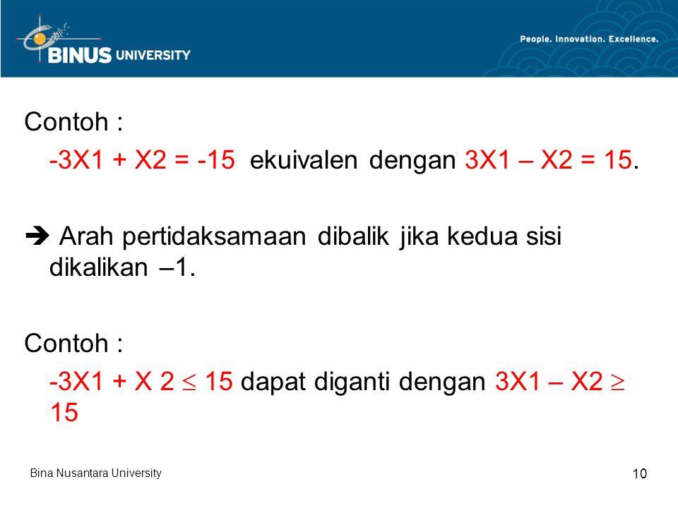 Contoh : -3X1 + X2 = -15 ekuivalen dengan 3X1 – X2 = 15.
