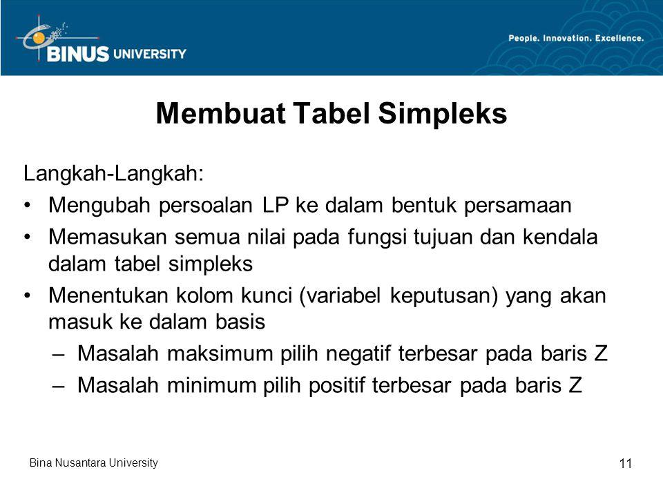 Membuat Tabel Simpleks Langkah-Langkah: Mengubah persoalan LP ke dalam bentuk persamaan Memasukan semua nilai pada fungsi tujuan dan kendala dalam tabel simpleks Menentukan kolom kunci (variabel keputusan) yang akan masuk ke dalam basis –Masalah maksimum pilih negatif terbesar pada baris Z –Masalah minimum pilih positif terbesar pada baris Z Bina Nusantara University 11