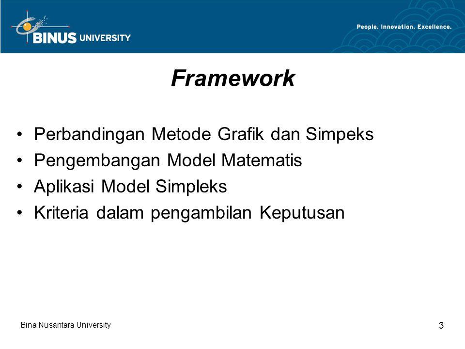 Framework Perbandingan Metode Grafik dan Simpeks Pengembangan Model Matematis Aplikasi Model Simpleks Kriteria dalam pengambilan Keputusan Bina Nusantara University 3