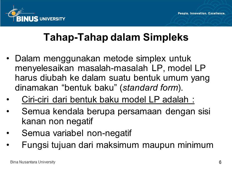 Tahap-Tahap dalam Simpleks Dalam menggunakan metode simplex untuk menyelesaikan masalah-masalah LP, model LP harus diubah ke dalam suatu bentuk umum yang dinamakan bentuk baku (standard form).