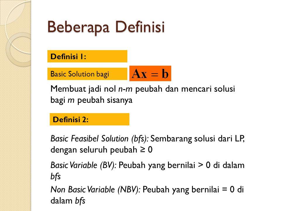 Beberapa Definisi Basic Solution bagi Membuat jadi nol n-m peubah dan mencari solusi bagi m peubah sisanya Definisi 1: Definisi 2: Basic Feasibel Solution (bfs): Sembarang solusi dari LP, dengan seluruh peubah ≥ 0 Basic Variable (BV): Peubah yang bernilai > 0 di dalam bfs Non Basic Variable (NBV): Peubah yang bernilai = 0 di dalam bfs