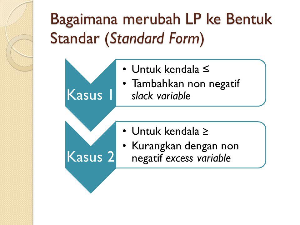 Bagaimana merubah LP ke Bentuk Standar (Standard Form) Kasus 1 Untuk kendala ≤ Tambahkan non negatif slack variable Kasus 2 Untuk kendala ≥ Kurangkan dengan non negatif excess variable
