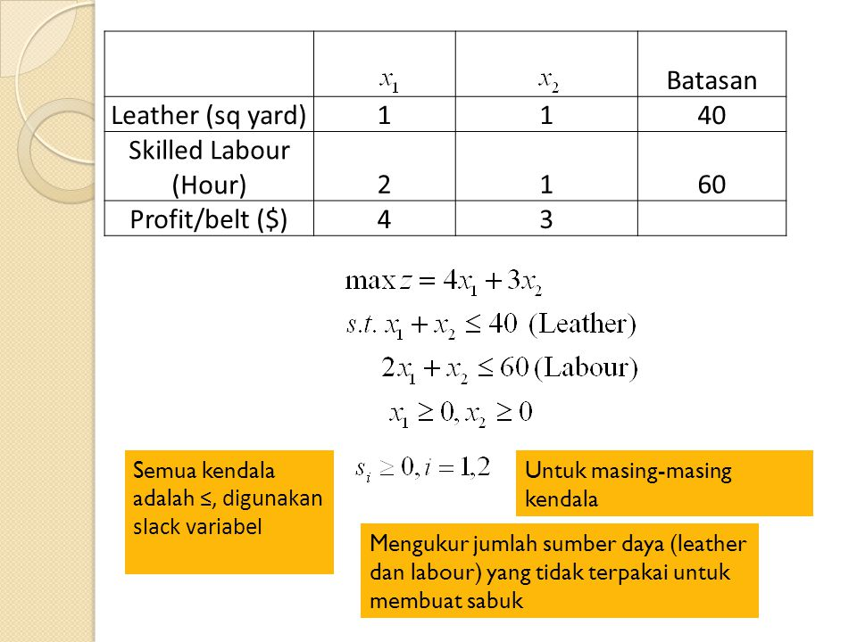Leather constraint: Labour constraint: Bentuk Standar: