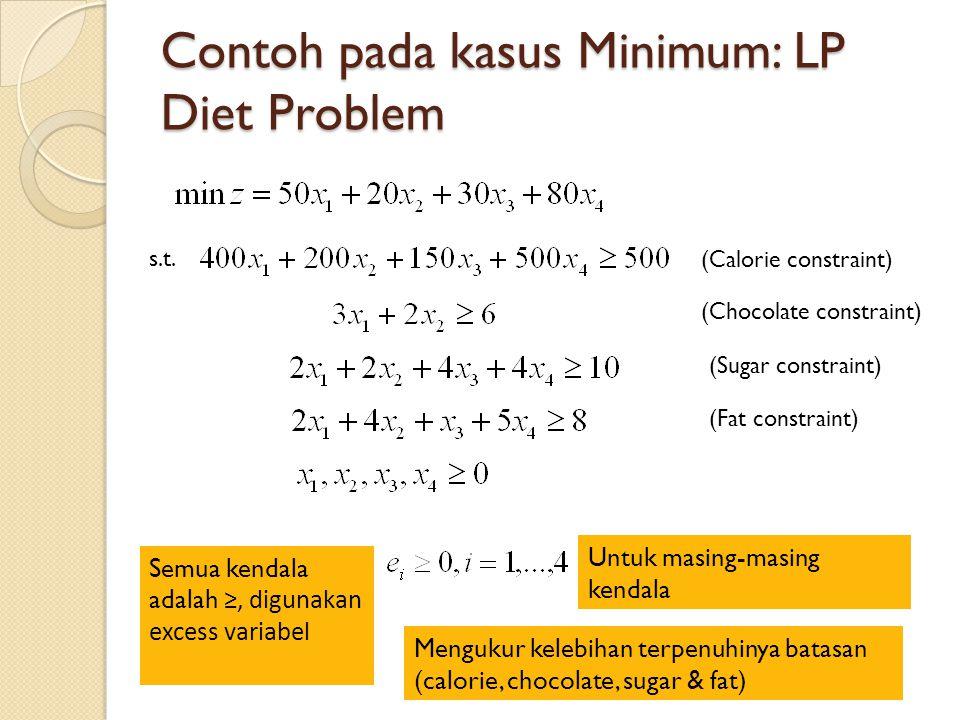 Contoh pada kasus Minimum: LP Diet Problem s.t.