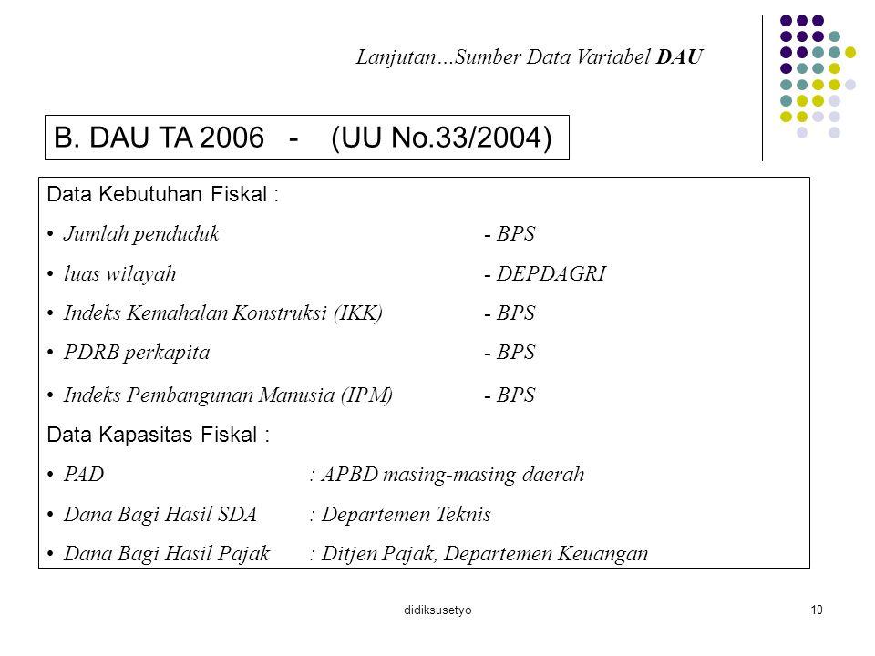 didiksusetyo10 B. DAU TA 2006 - (UU No.33/2004) Lanjutan…Sumber Data Variabel DAU Data Kebutuhan Fiskal : Jumlah penduduk- BPS luas wilayah - DEPDAGRI