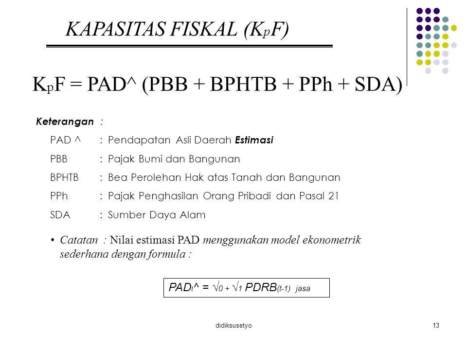 didiksusetyo13 KAPASITAS FISKAL (K p F) K p F = PAD^ (PBB + BPHTB + PPh + SDA) Keterangan : PAD ^: Pendapatan Asli Daerah Estimasi PBB: Pajak Bumi dan