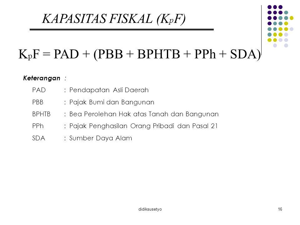 didiksusetyo16 KAPASITAS FISKAL (K p F) K p F = PAD + (PBB + BPHTB + PPh + SDA) Keterangan : PAD : Pendapatan Asli Daerah PBB: Pajak Bumi dan Bangunan