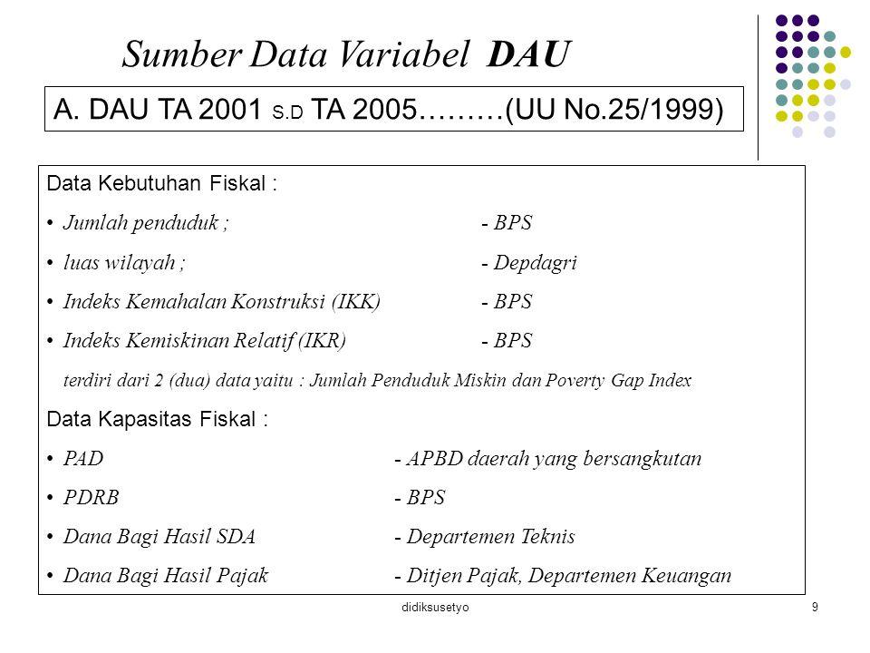 didiksusetyo9 A. DAU TA 2001 S.D TA 2005………(UU No.25/1999) Data Kebutuhan Fiskal : Jumlah penduduk ;- BPS luas wilayah ;- Depdagri Indeks Kemahalan Ko