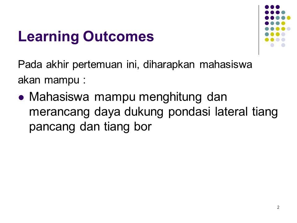 2 Learning Outcomes Pada akhir pertemuan ini, diharapkan mahasiswa akan mampu : Mahasiswa mampu menghitung dan merancang daya dukung pondasi lateral t