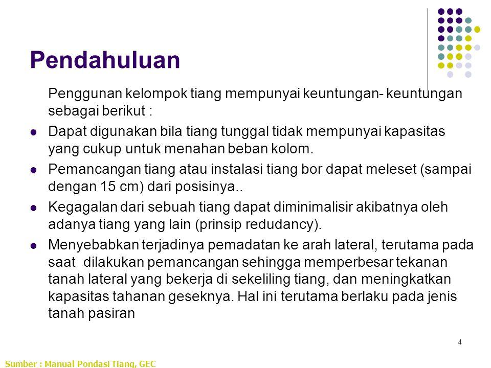 5 Tipikal kelompok tiang Sumber : Manual Pondasi Tiang, GEC Gbr.