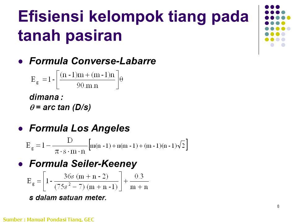 8 Efisiensi kelompok tiang pada tanah pasiran Formula Converse ‑ Labarre dimana :  = arc tan (D/s) Formula Los Angeles Formula Seiler ‑ Keeney s dala
